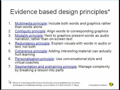 Evidence based design principles - YouTube