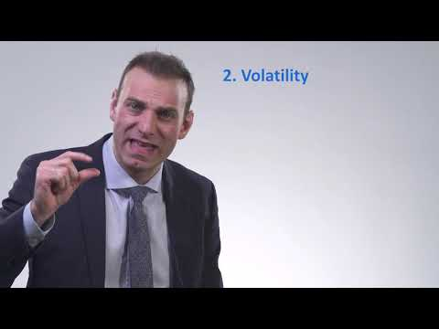 Why Private Equity?