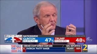 ABC News Election Night 2016 Coverage - 12am Hour (Hillary R. Clinton vs. Donald J. Trump)