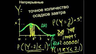 Плотность распределения вероятностей