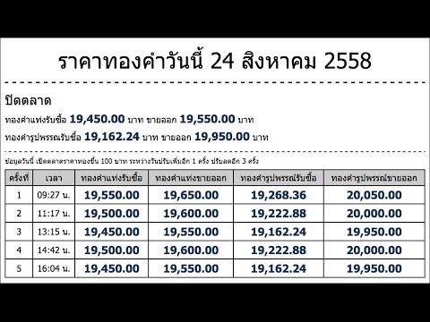 ราคาทองคำวันนี้ 24 สิงหาคม 2558