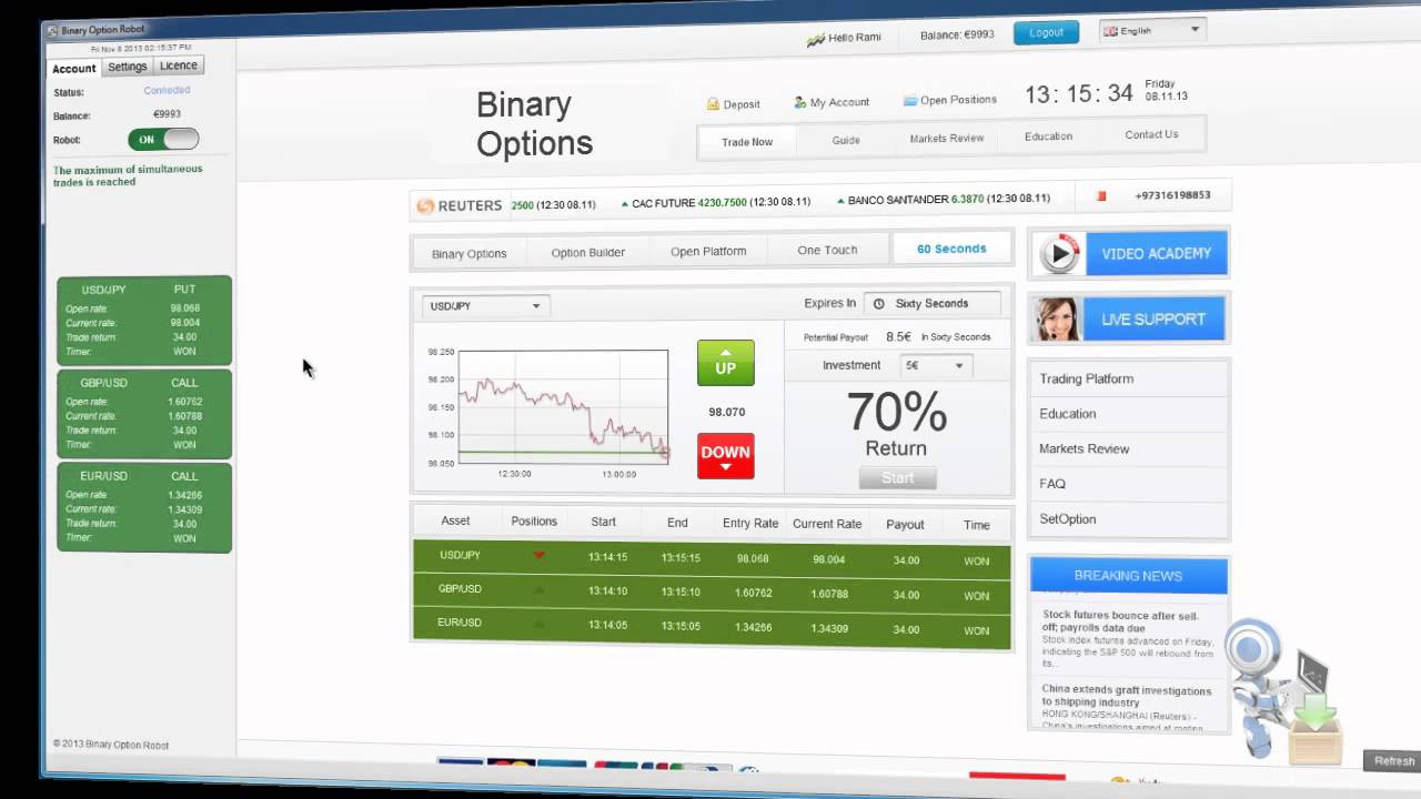 How binary options trading works