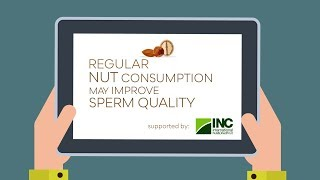 Nuts May Help Improve Sperm Quality