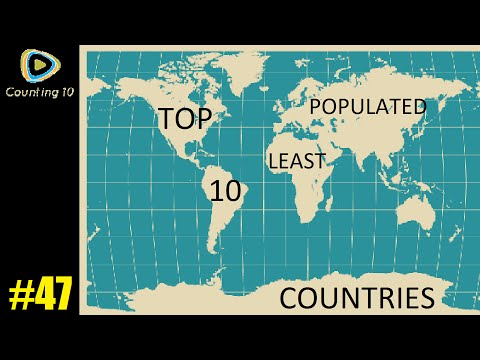 Top 10 Least Populated Countries