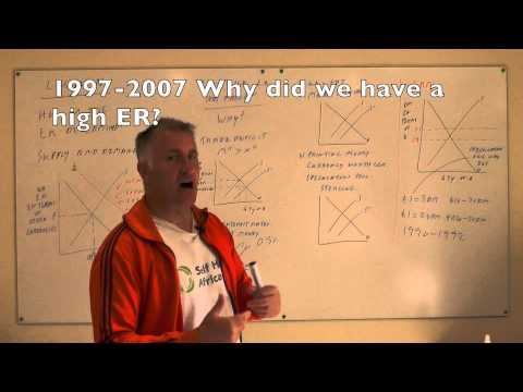 Lesson 67 Trade Deficit ER Why do we have a trade deficit