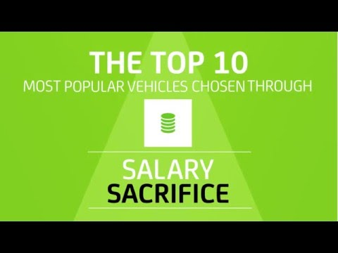 What are the most popular cars chosen through salary sacrifice?