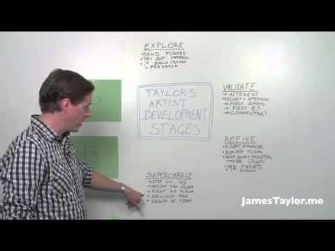 Artist Development: [Full Length] (Music Business Lesson AD-007)