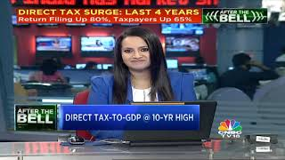 Direct Tax-To-GDP At 10-Yr High