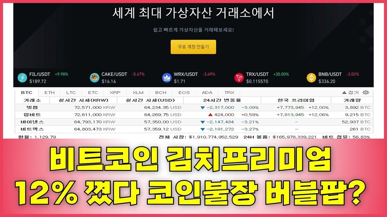 비트코인 김치 프리미엄(김프) 확인 사이트 | 재정거래(차익거래)