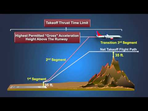 TAPP Working Group Video (Part 1 of 4): Planning For Takeoff Obstacle Clearance