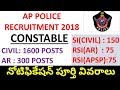 AP police upcoming notification 2018 full details in telugu | post wise vacancies | constable | si