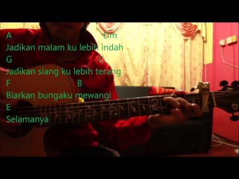 Akim - Mewangi cover (Kord Gitar)