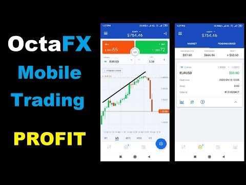 octafx-mobile-trading-strategy-make-money-daily-identifying-support-and-resistance-levels