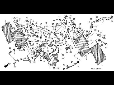 Замена антифриза в мотоцикле Honda Varadero