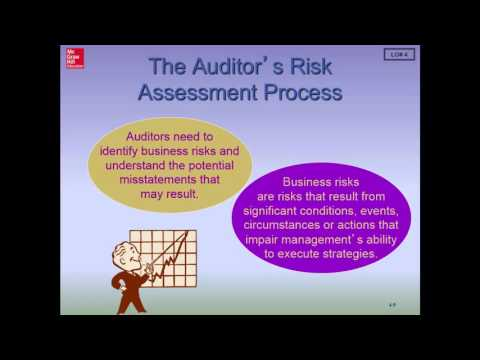 audit risk 1 This letter transmits the revised financial audit manual (fam) volume 1 of the government nos 100 through 114, which include the audit risk standards.
