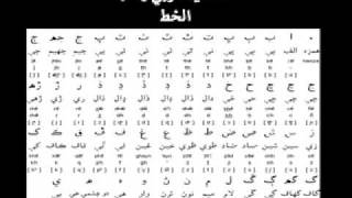 learn sindhi -------- introduction, history
