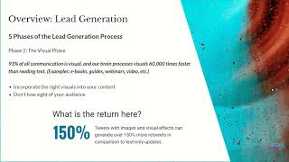 Social Media Lead Generation Webinar