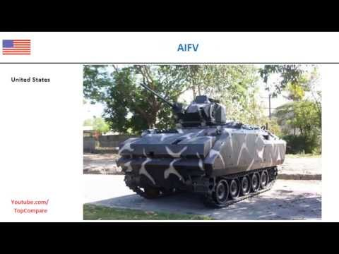 Tulpar (IFV) or AIFV, Armoured personnel carrier specifications  comparison