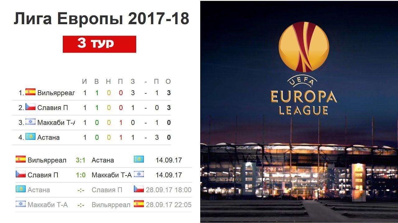 Ле футбол турнирная таблица [PUNIQRANDLINE-(au-dating-names.txt) 69
