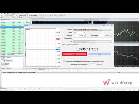 World Forex - Как открыть сделку на Форекс - часть 11
