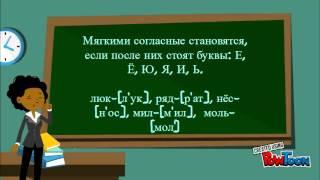 Русский язык. Фонетический разбор.