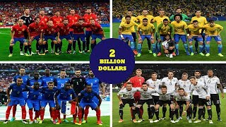 The most expensive squad at world cup 2018 | which country is most valuable squads