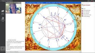 A12_3 Школа астрологии - вебинары по астрологии. Аспекты в гороскопе.