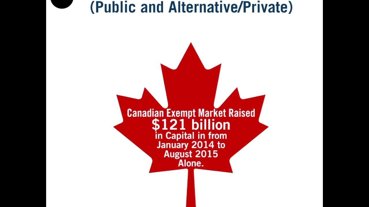 Private Investing