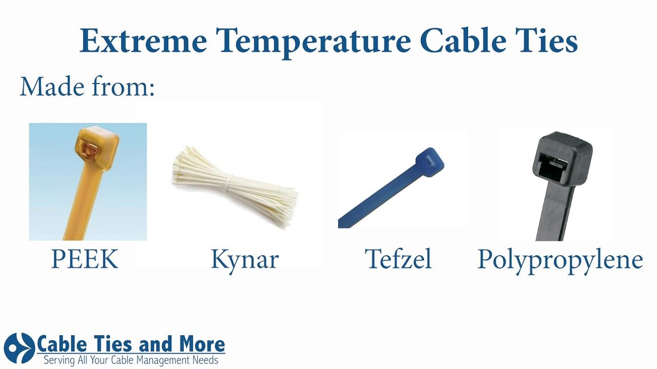 5ae7e85e8f6a Cable Ties & Zip Ties