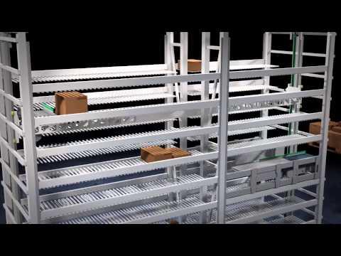 System Logistics VLS: Vertical Lift Sequencer