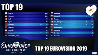 Eurovision Voting 2019 - Top 19  So Far    New 🇨🇾