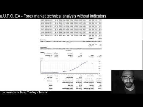 Forex mathematical formula MT4 uUFO-EA tutorial - Market technical analysis without indicators 1/2.