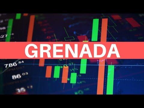 Best Stock Brokers In Grenada 2021 (Beginners Guide) - FxBeginner.Net