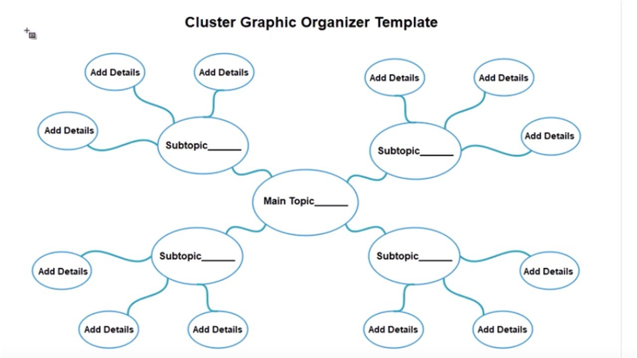 Canva is a simple, elegant and powerful web based graphics editor that is a real game changer for the average person. Cluster Graphic Organizer Drawing Guide Edrawmax Youtube