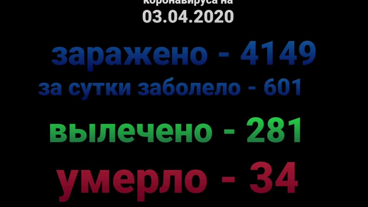 Статистика коронавируса в России 03.04.2020 10:30 - YouTube