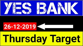 Yes bank Thursday Target । Yes bank stock news । Yes bank latest news । YES bank share