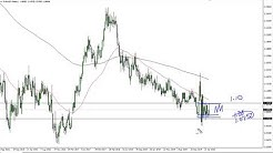 EUR/USD Technical Analysis for the Week of May 25, 2020 by FXEmpire