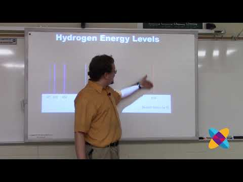 6B5 Hydrogen energy level lab (data analysis)
