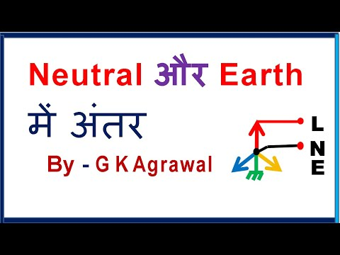 AC supply Neutral and Earth difference, in Hindi