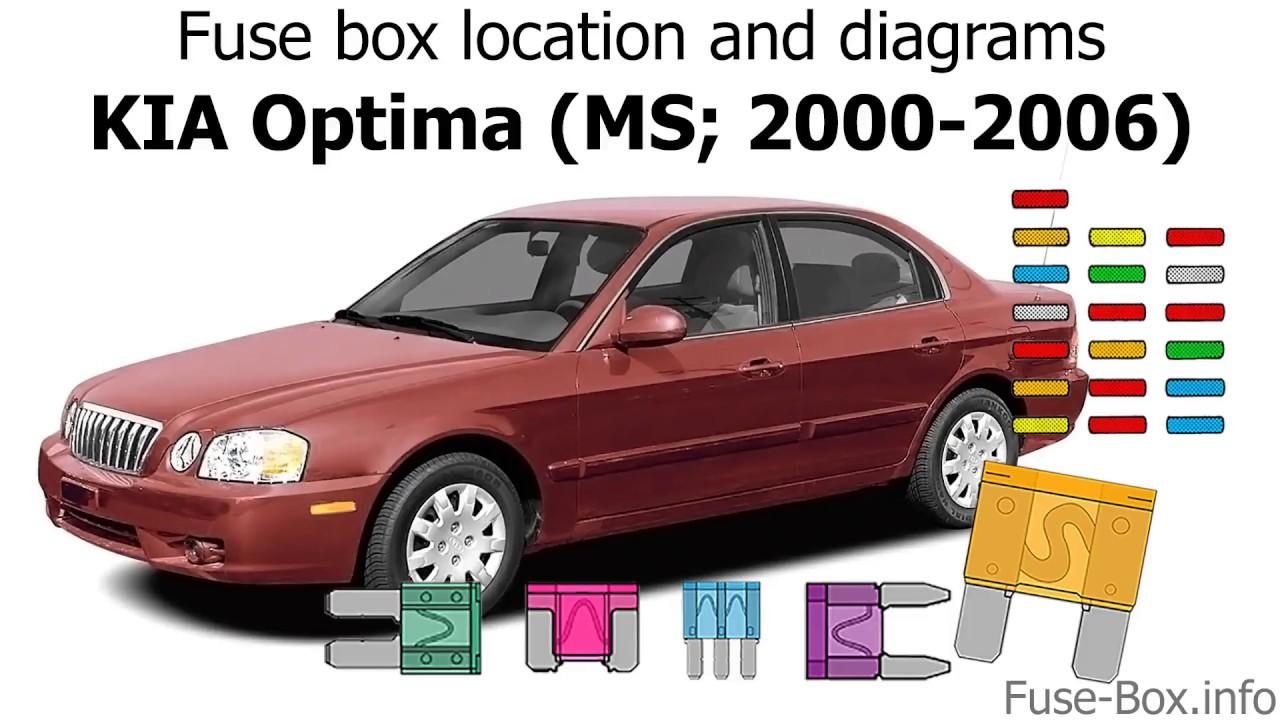 medium resolution of fuse box location and diagrams kia optima ms 2000 2006 youtube fuse box in 2006 kia optima