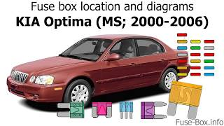 fuse box location and diagrams: kia optima / magentis (ms; 2000-2006) -  youtube  youtube