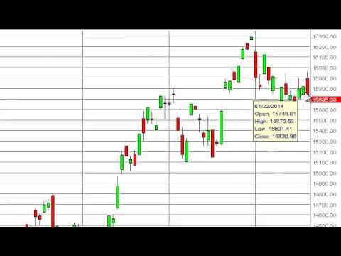 Nikkei Technical Analysis for January 24, 2014 by FXEmpire.com
