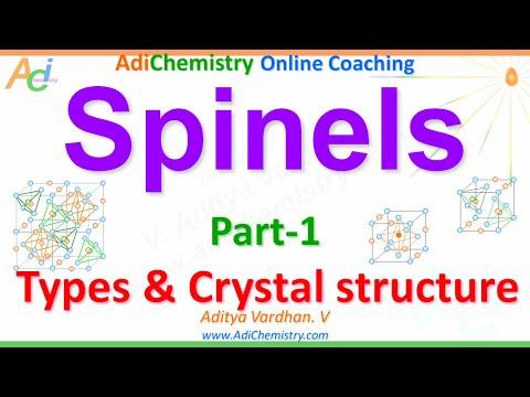Adi Chemistry CSIR NET GATE IIT JEE NEET UGC JAM
