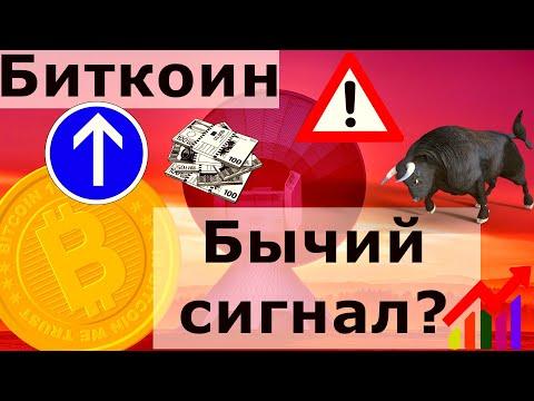 Биткоин Бычий сигнал? ДВУХЛЕТНИЙ минимум биткоина на биржах PayPal: крипто Ва-банк