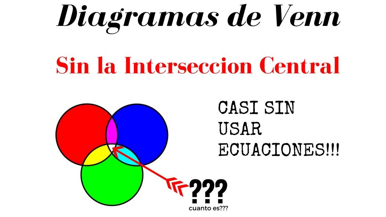 Diagramas de venn cuando no te dan la interseccion de los 3 diagramas de venn cuando no te dan la interseccion de los 3 conjuntos otra forma ccuart Image collections