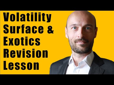 The Volatility Surface And Exotics - Revision Lecture