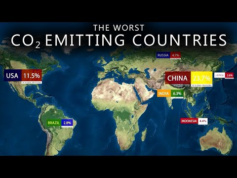 10 Countries Produce More Than 1/2 of all CO2e