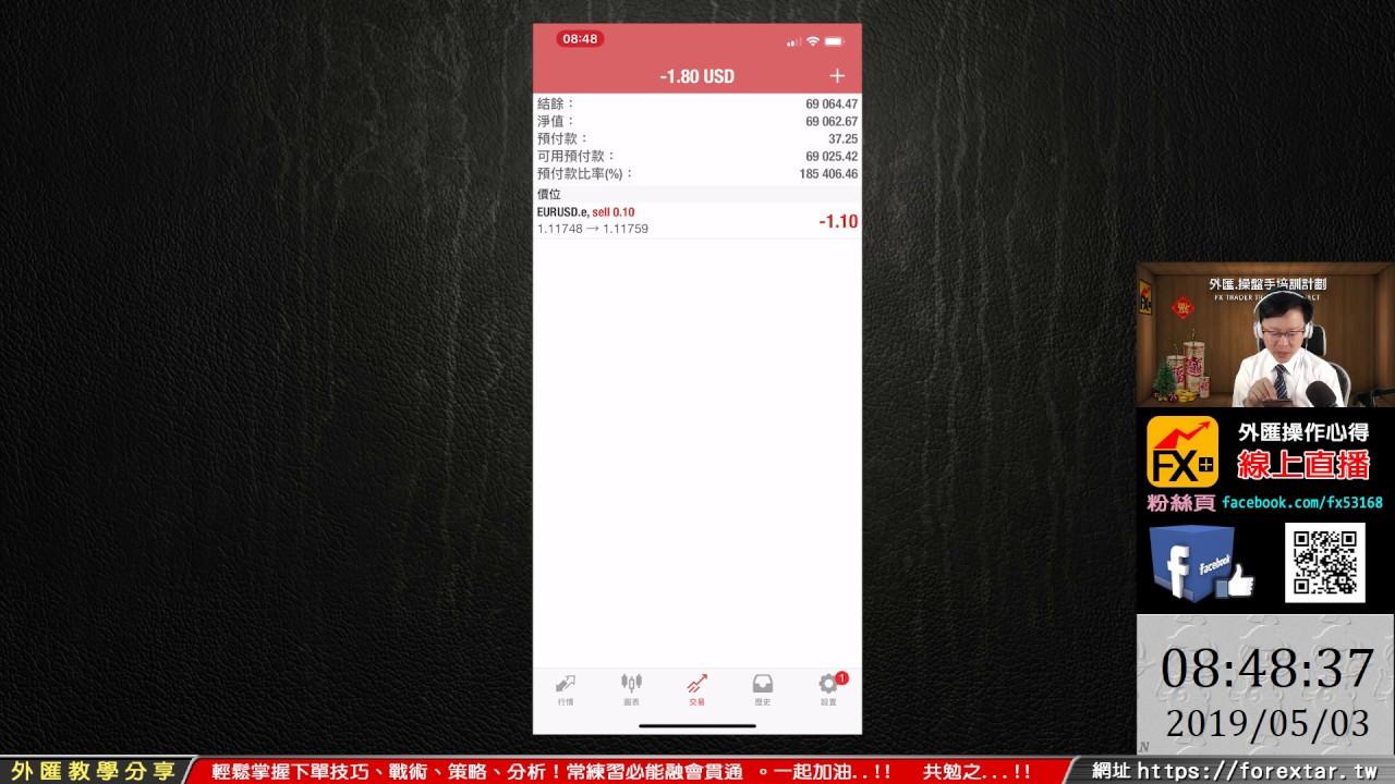外匯教學_外匯玩很大_MT4手機操作教學_04_手機下單功能示範 - YouTube