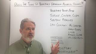 Type of Vasectomy and Reversal Results