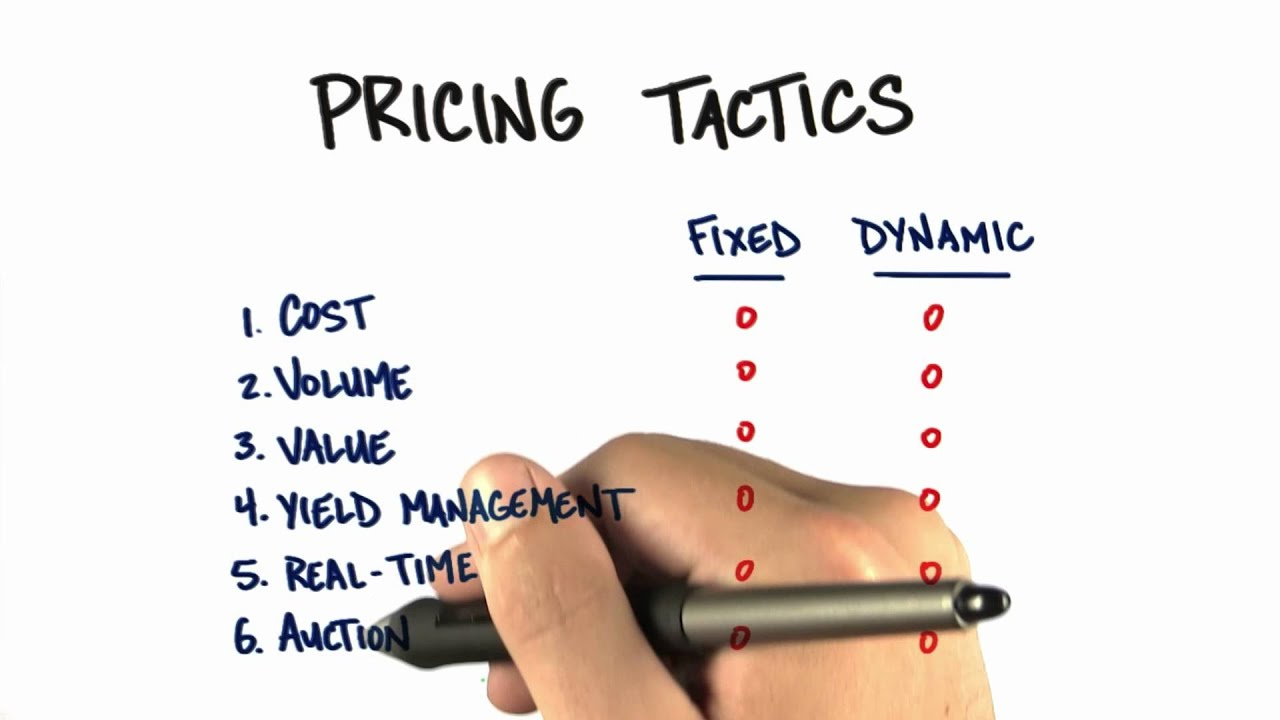 Fixed And Dynamic Pricing Tactics - How to Build a Startup
